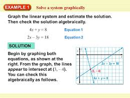 example 1 solve a system graphically graph the linear system and estimate the solution