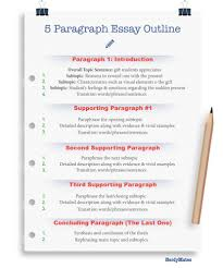 paragraph essay what is it and how to write nerdymates com  5 paragraph essay what is it and how to write nerdymates com paraphrase my online ou