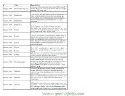 Business Presentation Outline Template Debate Speech Outline