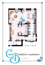 Artsy Architectural Apartment Floor Plans From TV Shows   Pics famous television apartment floor plans