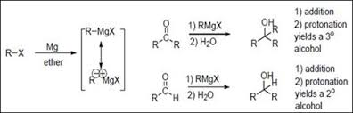 One Part of Chemistry  Grignard Synthesis of Triphenylmethanol clip image