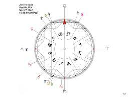 November News Ambient Astrology