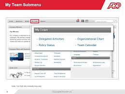 Welcome To Your Adp Workforce Now Manager Self Service Web
