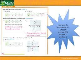 9 homework worksheets 4 1 reteach practice a b practice d practice c