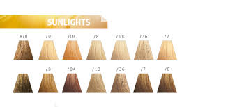 Wella Underlying Pigments Chart Discover Colour Touch By Wella Salons Direct