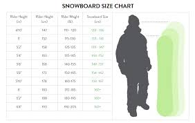 60 Disclosed Female Snowboard Size Chart