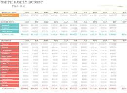 Business Budget Template - East.keywesthideaways.co