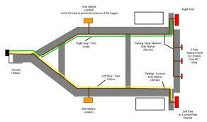 7 pole wiring diagram way 7 pole truck plugs, 7 pin trailer 7 way trailer plug wiring diagram gmc at 7 Pole Wiring Diagram