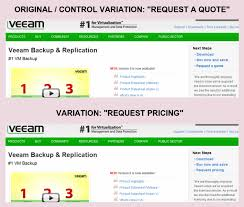 How To Quote A Website 5 Psychological Principles Of High Converting Websites