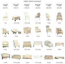Upholstery Chart For Chairs