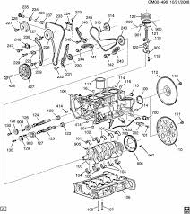 wiring diagram for 2014 chevy silverado wiring discover your gm 2 4 ecotec engine diagram wiring diagram for 2014 chevy