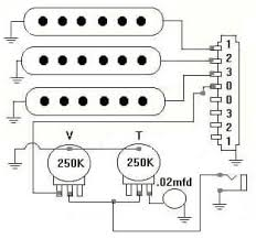3scpu2p jpg 1 Humbucker 1 Single Coil 5 Way Switch Diagram 3 single coil, 1 vol, 1tone, 5 way selector switch