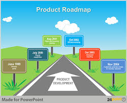 Telling Your Story Effectively Using Roadmap Templates Powerpoint