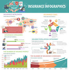 Insurance Infographics Set With Finance And Property Protection