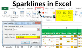 Win Loss Chart Sparklines In Excel Step By Step Guide To Create