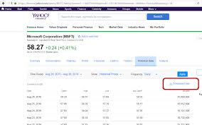 Yahoo Stock Quote Custom How To Download Historical Data From Yahoo Finance Macroption