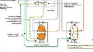 isolated ground wire diagram wiring diagram inside isolated ground wiring diagram wiring diagram isolated ground system wiring diagram isolated ground wire diagram
