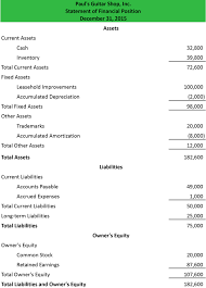 financial statement statement of financial position example format definition