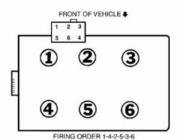 ford star rpa wiring diagram questions answers diagram of the motor diagram of the motor ford star