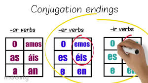 Spanish Conjugation Animated Explanation Video