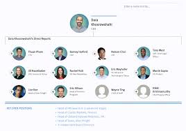 Launching Our Updated Org Charts The Information