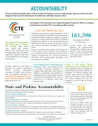 CTE Accountability