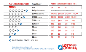 You'll see the megamillions payout for all tiers from the jackpot down to the payout for just matching the mega ball on its own. Prizes And Odds Delaware Lottery