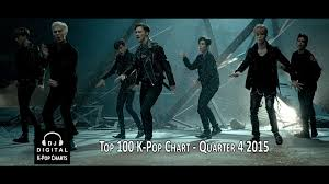 Top 100 K Pop Chart Quarter 4 October December 2015
