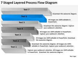 7 Staged Layered Process Flow Diagram Ppt Steps To Writing