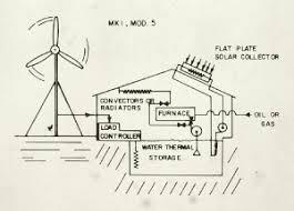 windmill circuit diagram windmill image wiring diagram wind turbine schematic diagram diagram on windmill circuit diagram