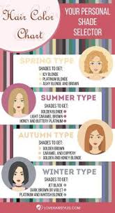 25 Shades Of Hair Color Chart To Fit Any Complexion