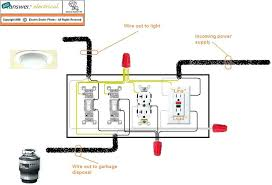 gfci outlet light how to wire outlets and get it right the gfci outlet light wiring a outlet a light switch diagram wire diagram com installing