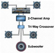 wiring diagram car audio crossover schematics and wiring diagrams kraco wiring diagram diagrams and schematics