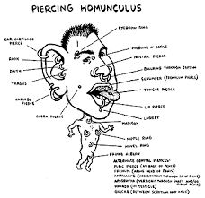 Facial Piercing Chart Tattoo Scabs Flaking Off Piercings Names