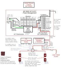 rv trailer wire diagram wiring library 12v wiring diagram camper trailer valid rv trailer wiring diagram pic of 12v wiring diagram camper