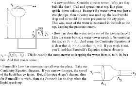 total pressure equation. why the water tower needs a vent. total pressure equation