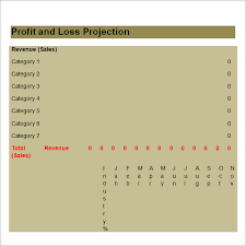 Profit And Loss Template For Self Employed 20 Sample Profit And Loss Templates Doc Pdf