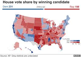 US mid-term election results 2018: Maps, charts and analysis - BBC News