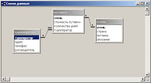 Контрольная работа в ms access Вариант Библиотечный справочник   а третий должен содержать всю информацию из базы данных Название отчетов должно отражать их назначение В режимеКонструктораизменить вид каждого отчета