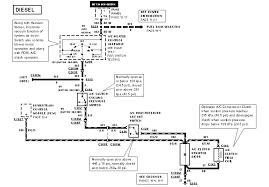 similiar 1995 ford ignition switch stop keywords 1995 ford f 350 diesel wiring diagram