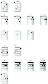 Basic Bass Chords Open Chords Guitar And Bass Lessons