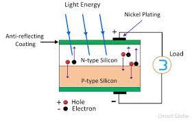 pv cell wiring diagram wiring diagram solar cell diagram wiring diagram used pv cell wiring diagram