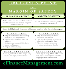 Difference Between Breakeven Point Vs Margin Of Safety