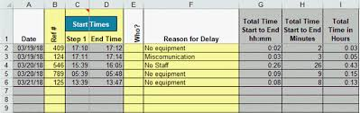 Tracking Tools In Excel Time Tracking Template In Excel Collect Data