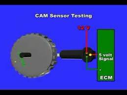cam or camshaft position sensor testing cam or camshaft position sensor testing