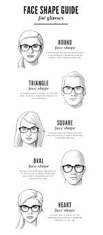 Glasses And Face Shape Chart How To Choose The Right Glasses For Your Face Shape