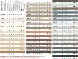 Laticrete Color Chart 73 Particular Laticrete Spectralock Pro Grout Color Chart
