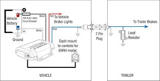 trailer brake wiring diagram 7 way inspirational 7 pin plug wiring related post
