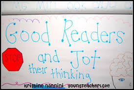 Anchor Charts Pictures Galore Young Teacher Love