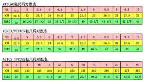 Victor Badminton Shoes Size Chart Badminton Plaza Dot Com